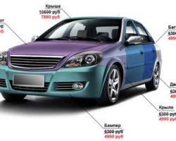 Сколько стоит покрасить автомобиль полностью? О расчете стоимости